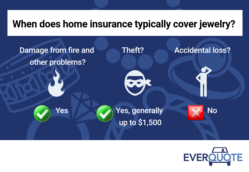 Does renters insurance cover theft - insurance