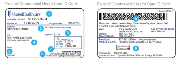 United healthcare insurance cards - insurance