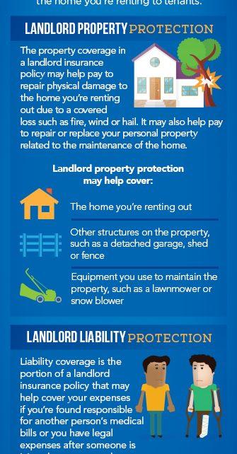 Allstate landlord insurance - insurance