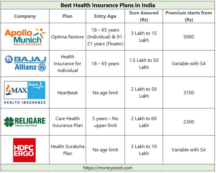 Arizona individual health insurance plans 2018 - insurance