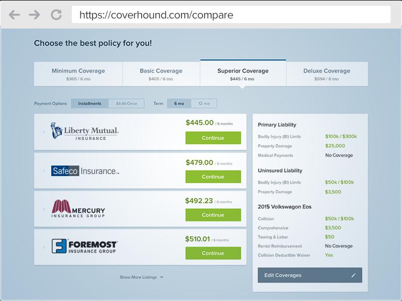 Best renters insurance company - insurance