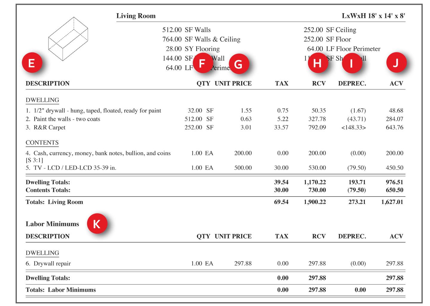 Estimated Homeowners Insurance Calculator Insurance