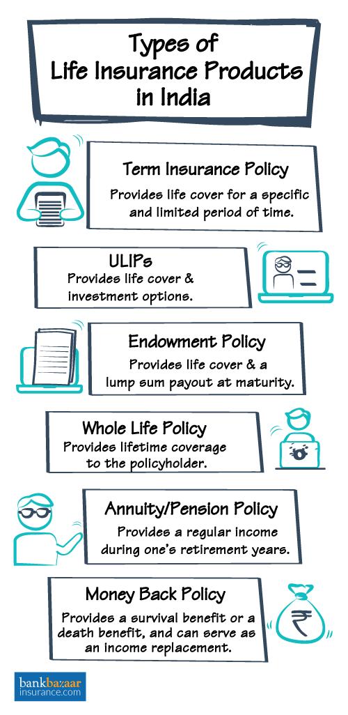 Protect advantage insurance for 4 premium