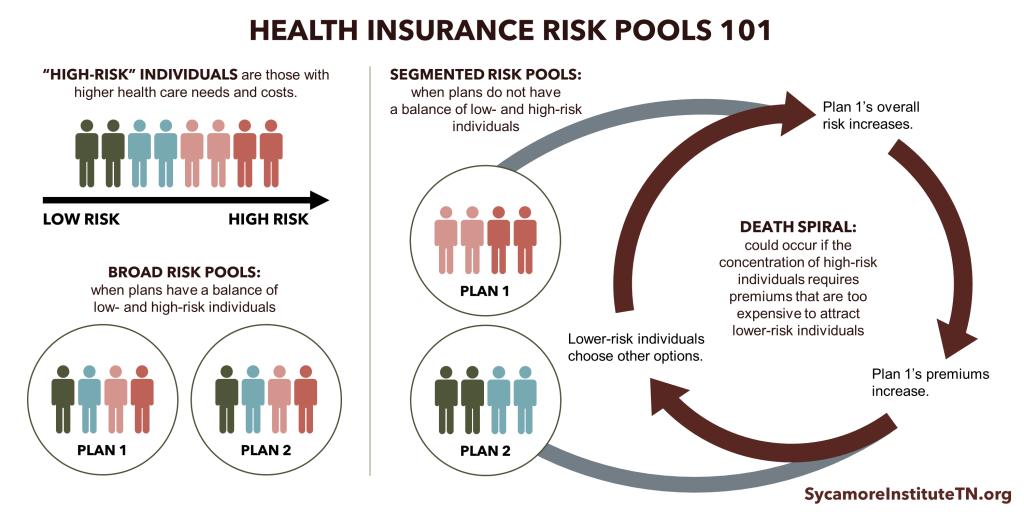 ability insurance photo - 1