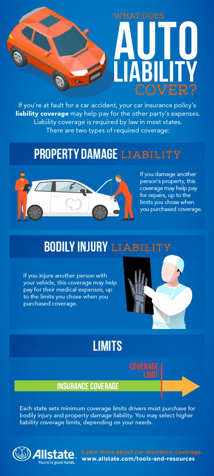 accident insurance photo - 1