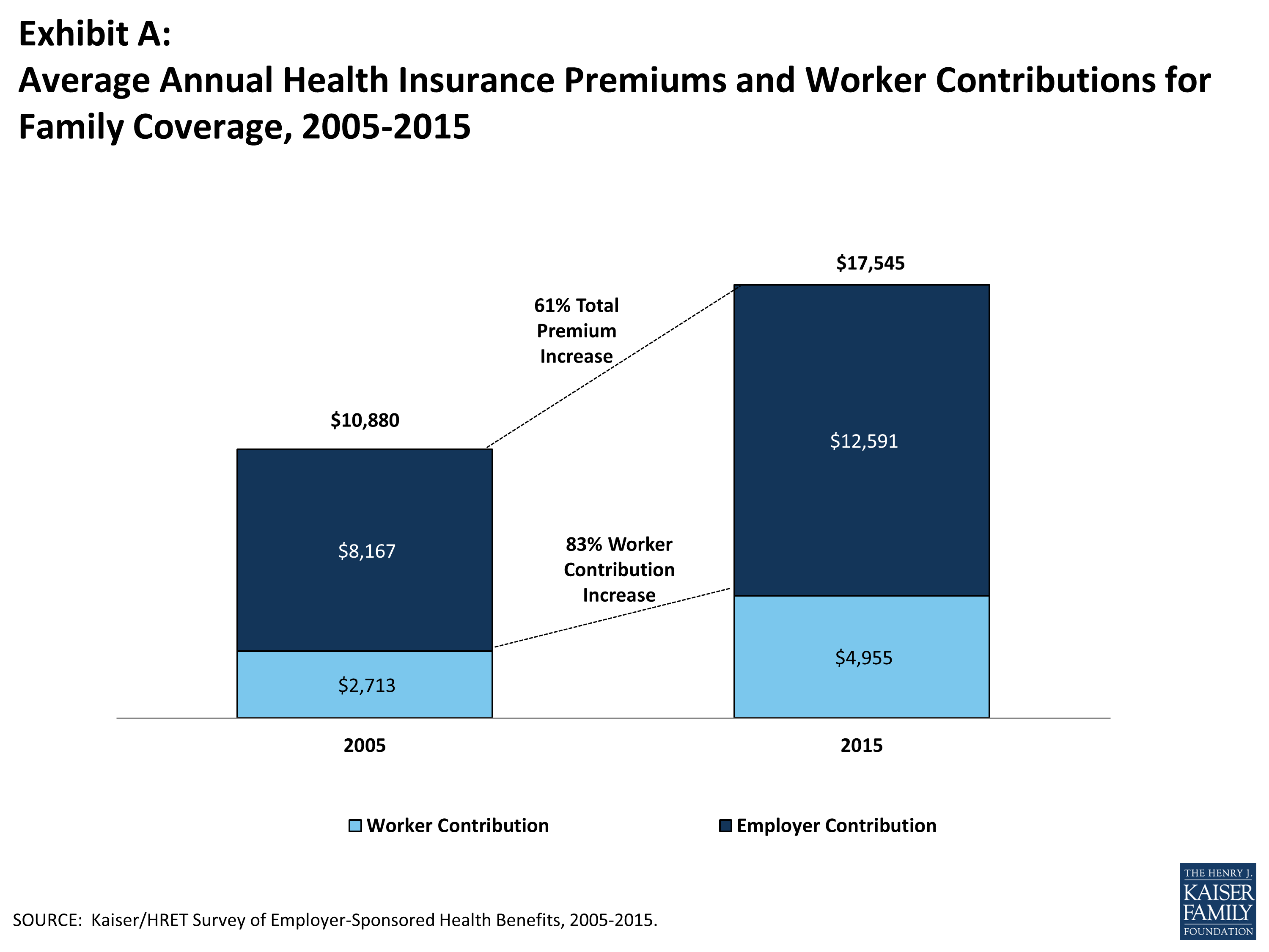 are health insurance premiums tax deductible 2016 photo - 1