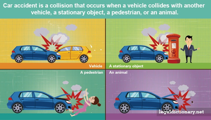 automobile insurance definition photo - 1