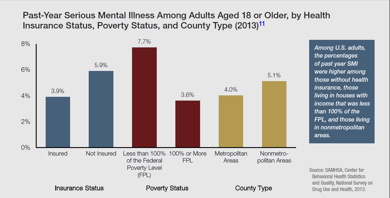 best health insurance for mental health coverage photo - 1