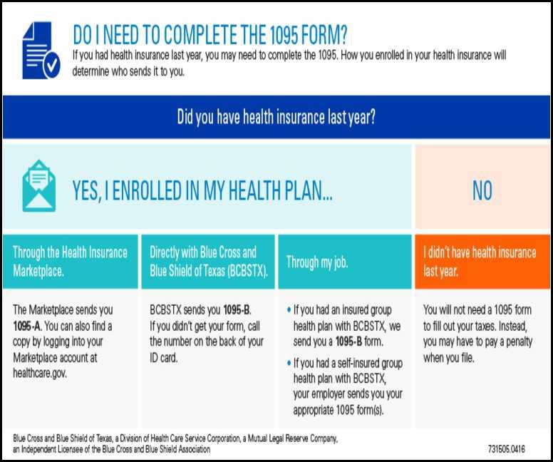 bluecross blueshield health insurance plans photo - 1