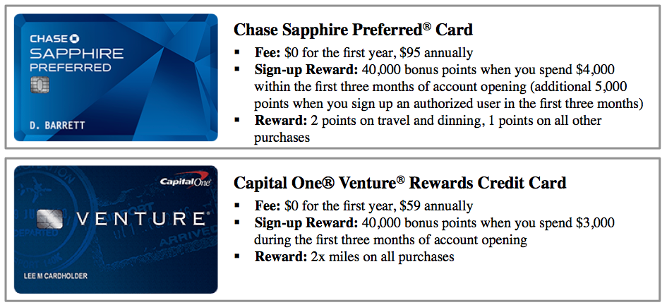 capital one venture travel insurance photo - 1