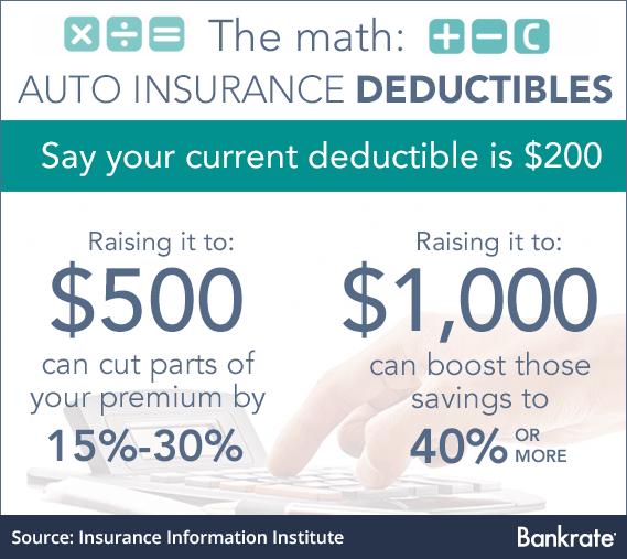 car insurance deductible photo - 1