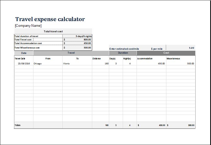 car insurance estimate calculator photo - 1