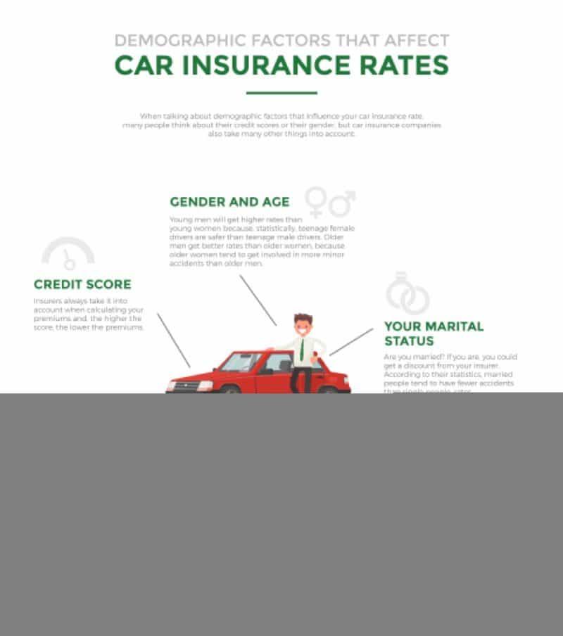cheap car insurance in sc photo - 1