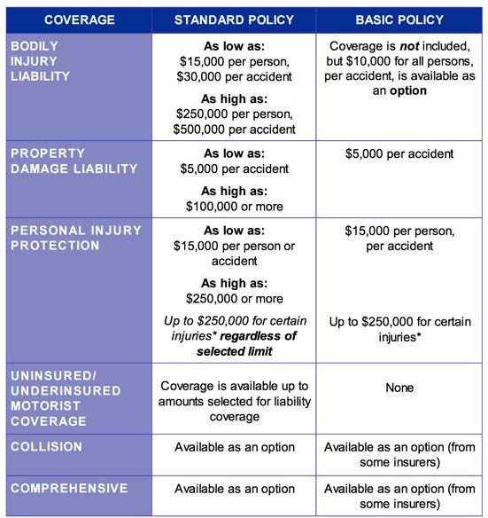 cheap car insurance nj photo - 1