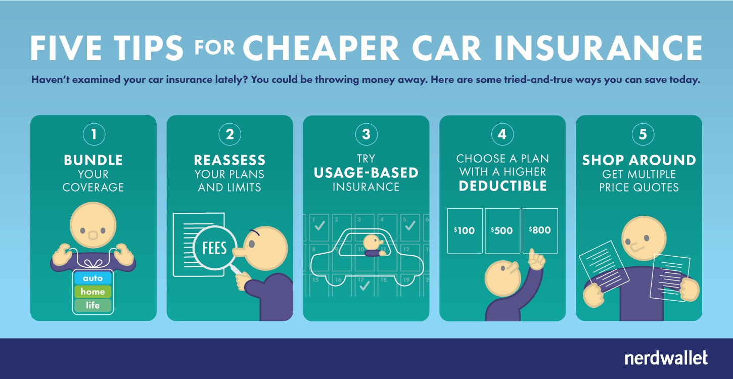 cheap full coverage auto insurance texas photo - 1