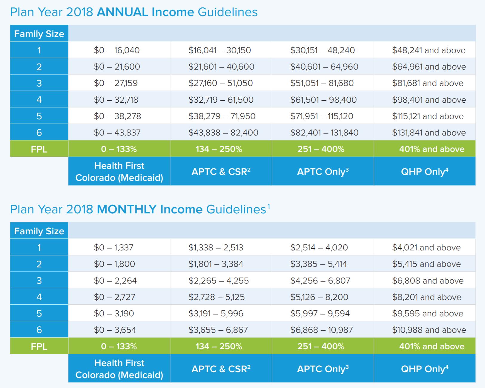 colorado health insurance for low income photo - 1