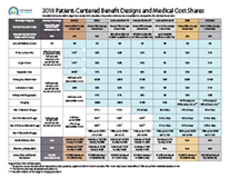 covered california health insurance photo - 1