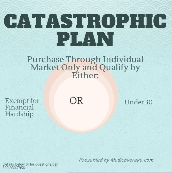 does catastrophic insurance qualify under obamacare photo - 1