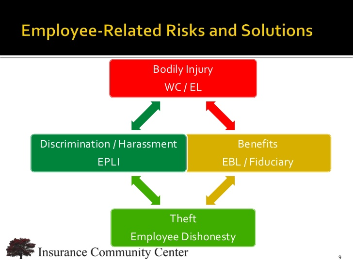 fiduciary liability insurance photo - 1