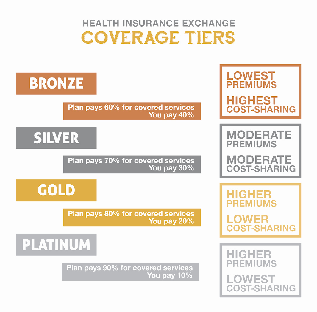 florida health insurance marketplace photo - 1