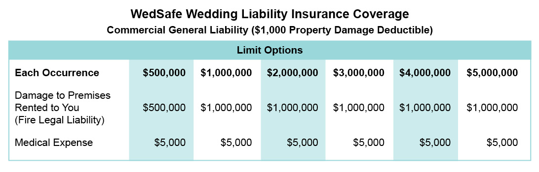 general liability insurance definition photo - 1