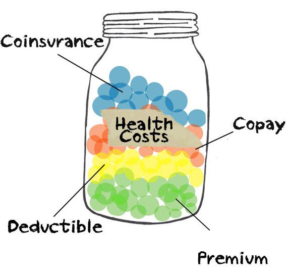 health insurance deductible photo - 1