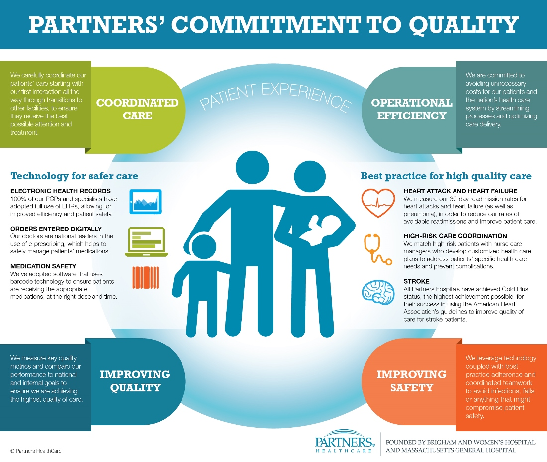 health partners insurance plans photo - 1