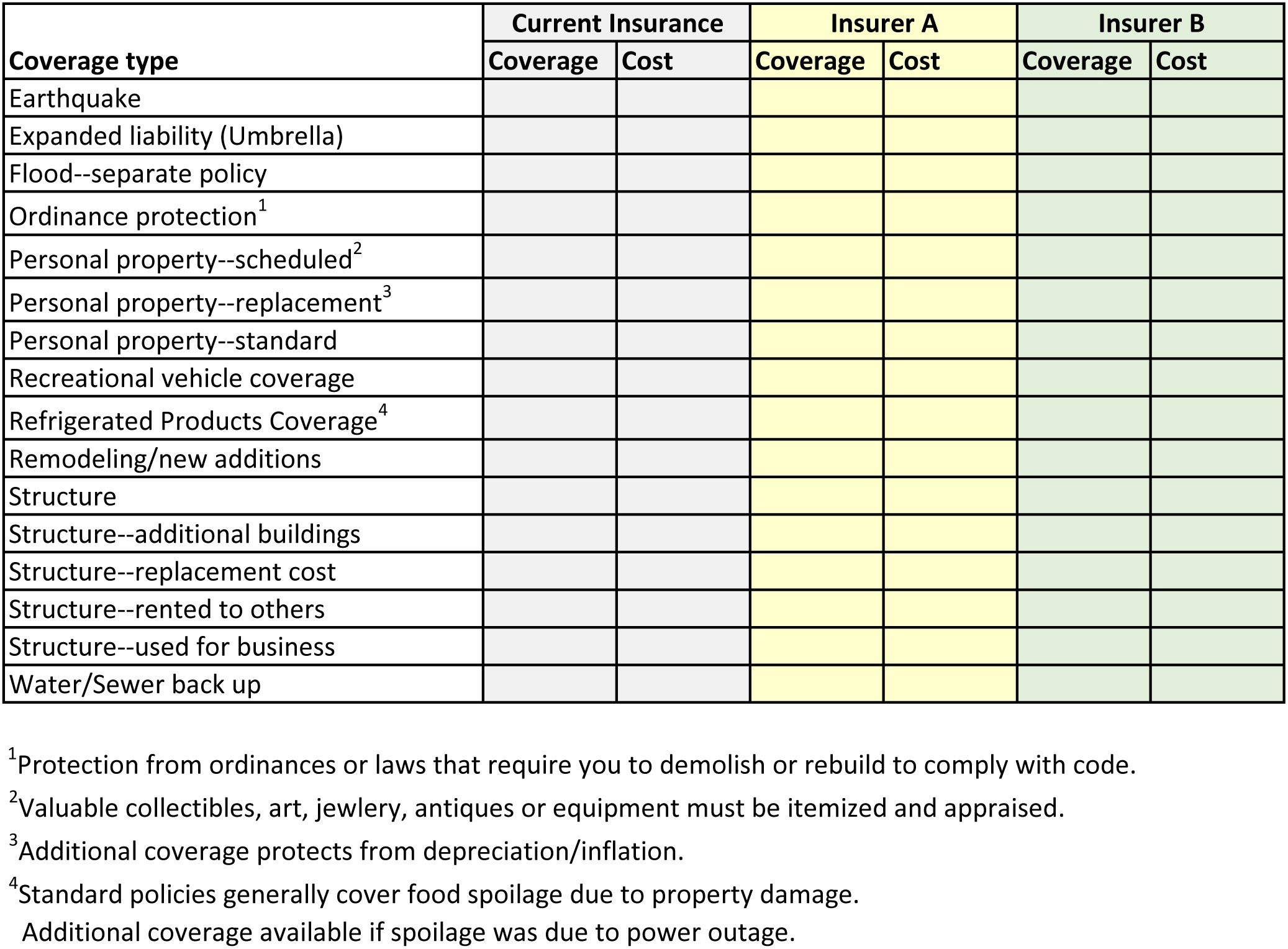 homeowners insurance cost calculator photo - 1