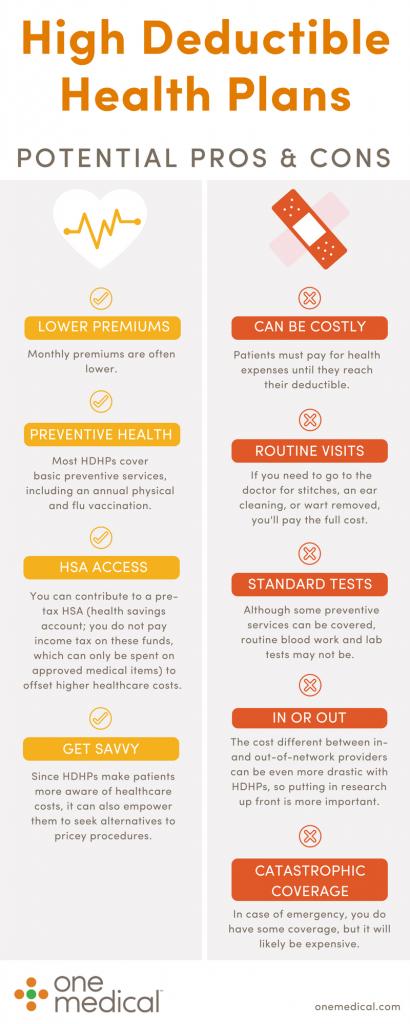 How health insurance deductibles work - insurance
