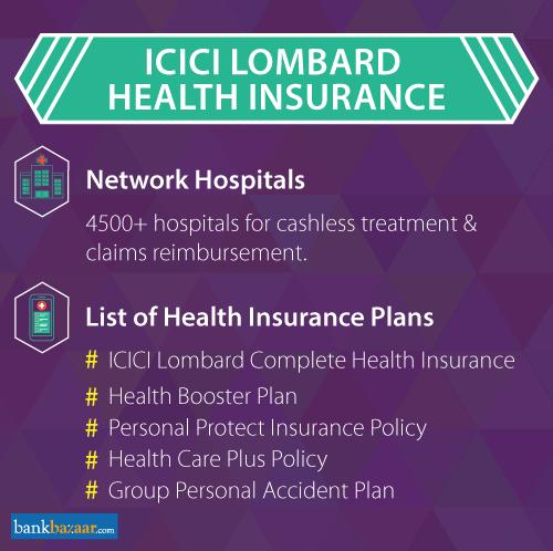 icici lombard health insurance photo - 1