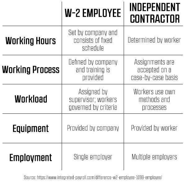 independent contractor health insurance photo - 1