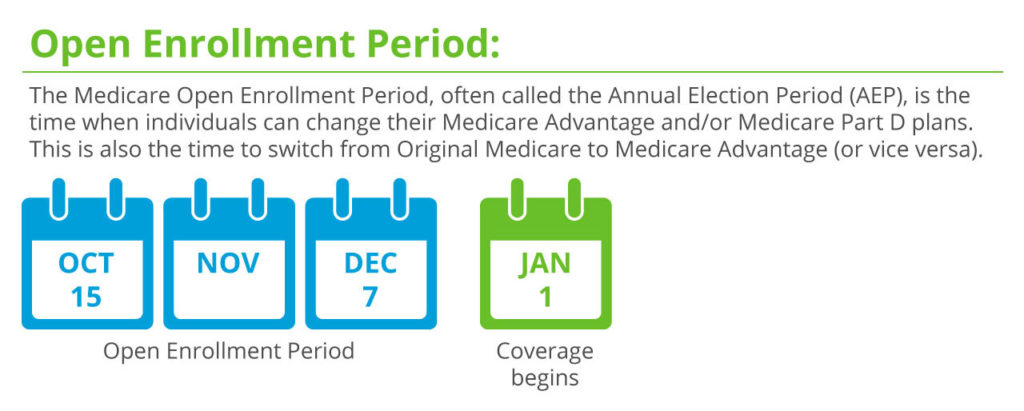 insurance open enrollment photo - 1