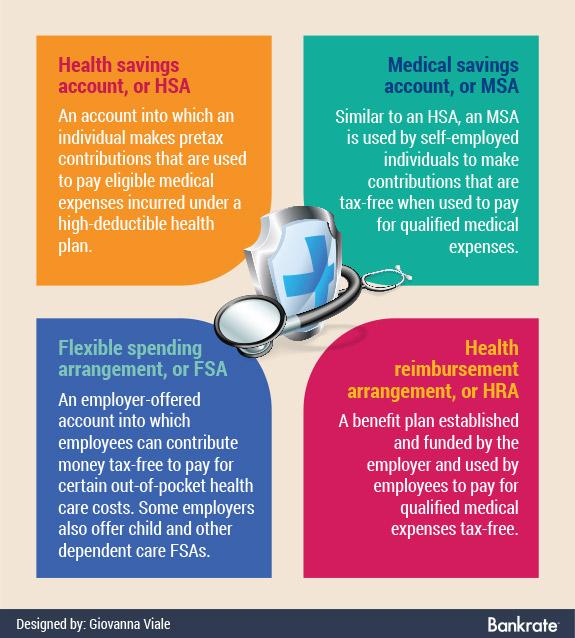 is dental insurance tax deductible photo - 1