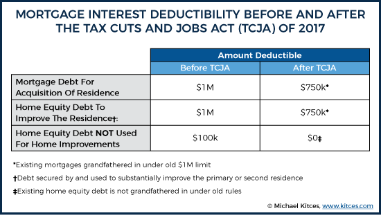 is home insurance tax deductible photo - 1