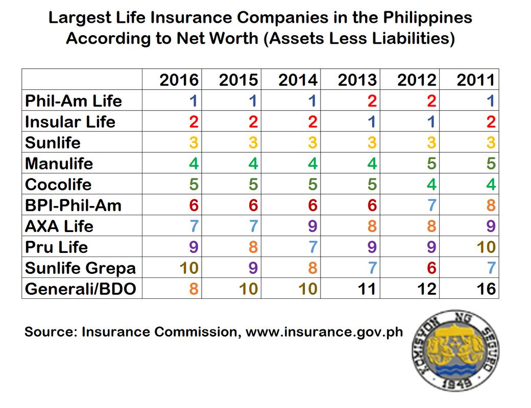 largest insurance companies photo - 1
