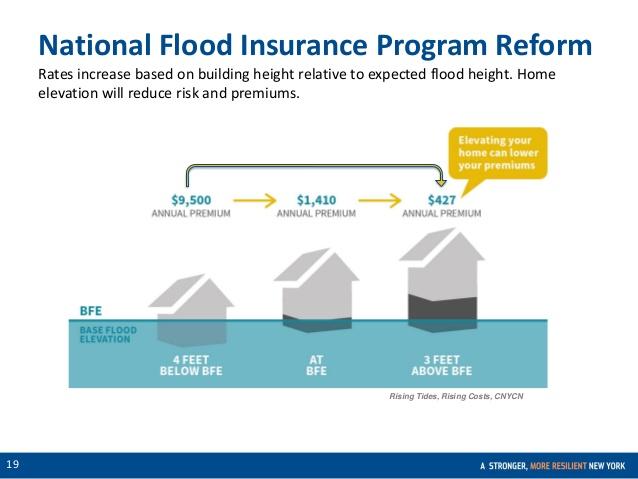 national flood insurance program rates photo - 1