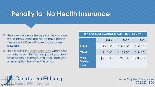 penalty for not having health insurance photo - 1