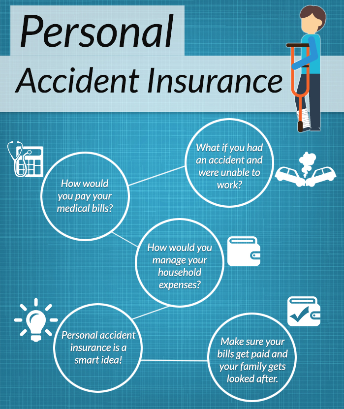 personal accident insurance photo - 1