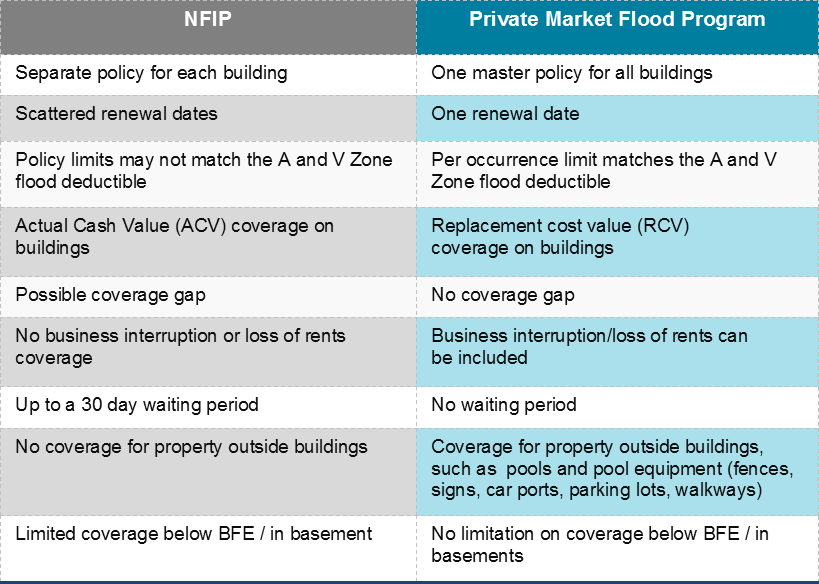 property insurance rate photo - 1