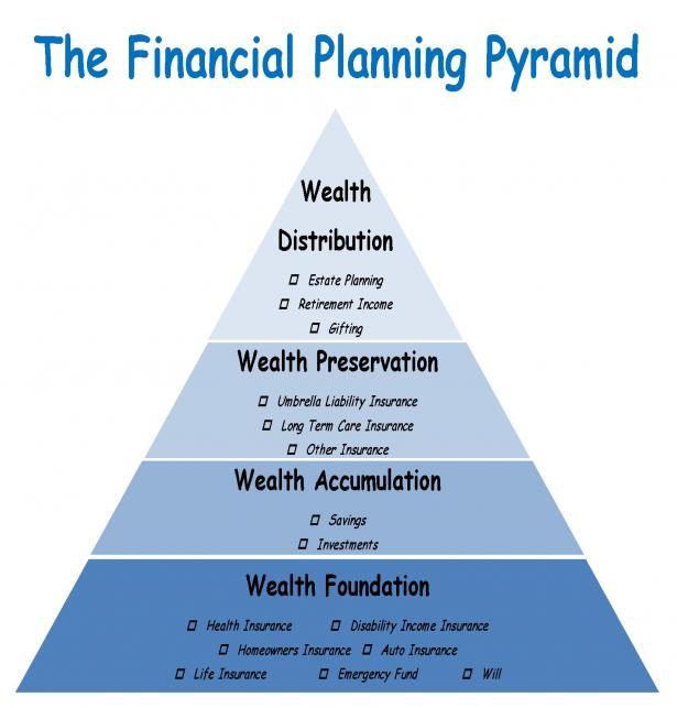 pyramid insurance photo - 1