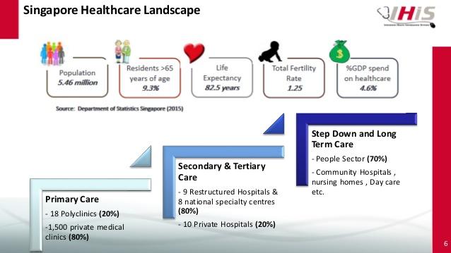 secondary health insurance photo - 1