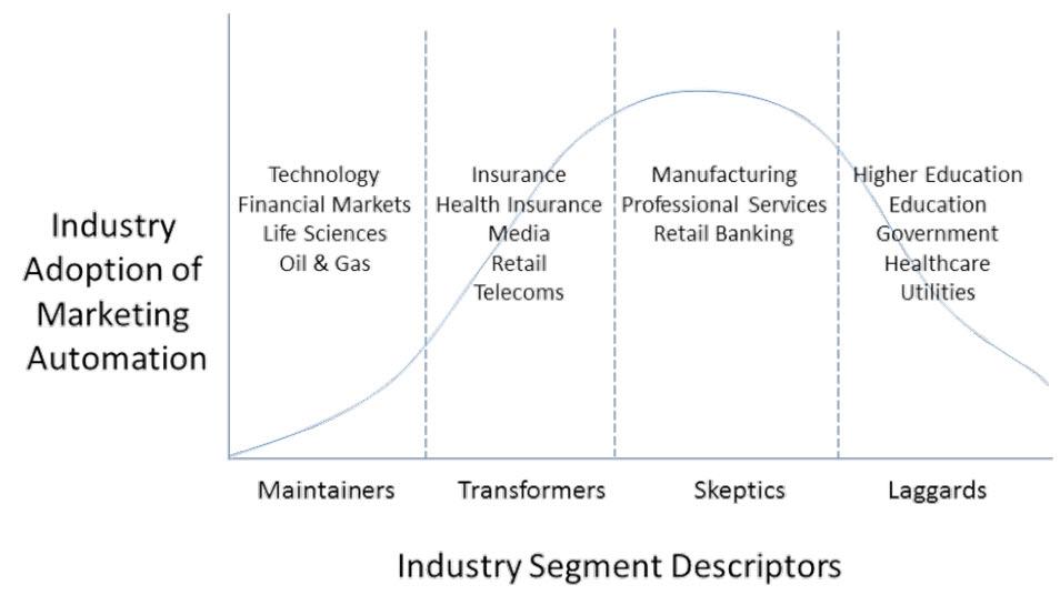 top health insurance companies photo - 1