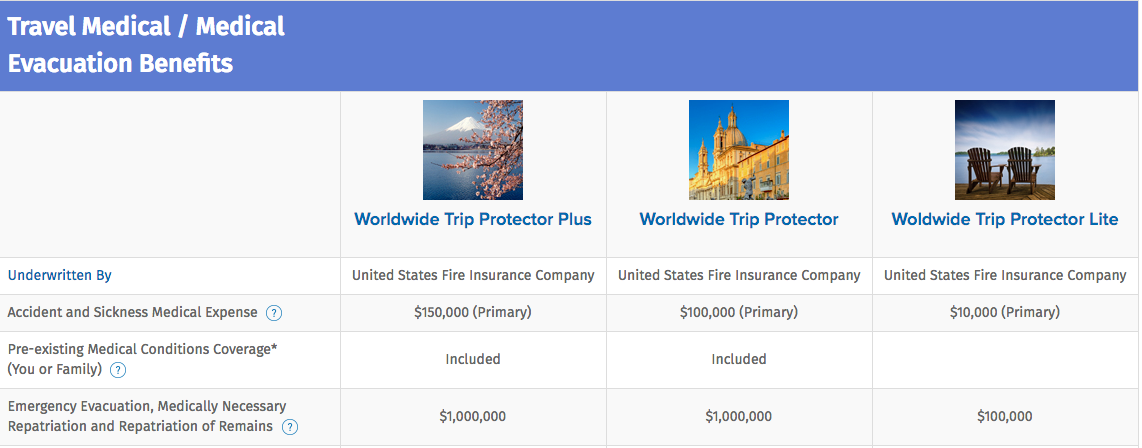 usaa home insurance reviews photo - 1