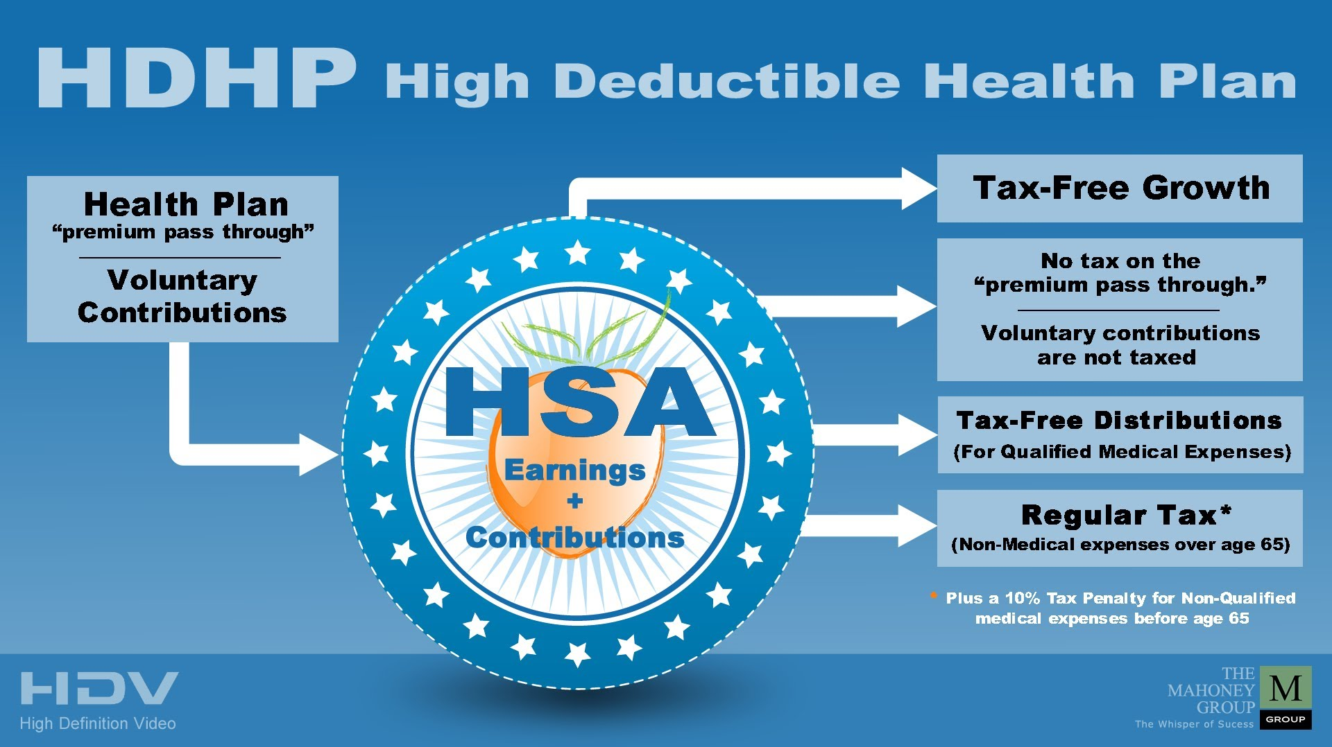 what is a deductible in health insurance photo - 1