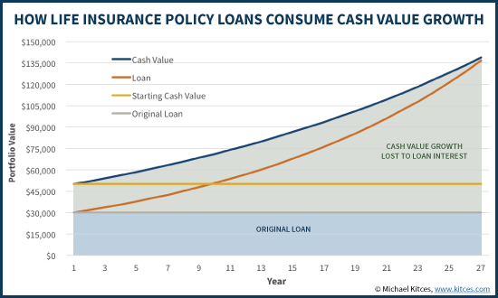 what is the cash value of a life insurance policy photo - 1