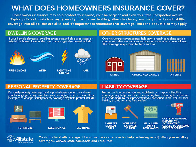what is the difference between hazard insurance and homeowners insurance photo - 1