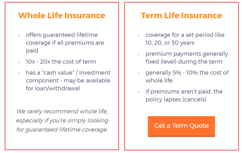 what is the difference between term life insurance and whole life insurance photo - 1