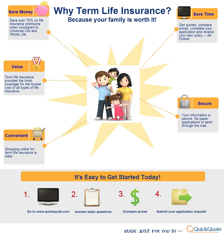 whole life versus term life insurance photo - 1